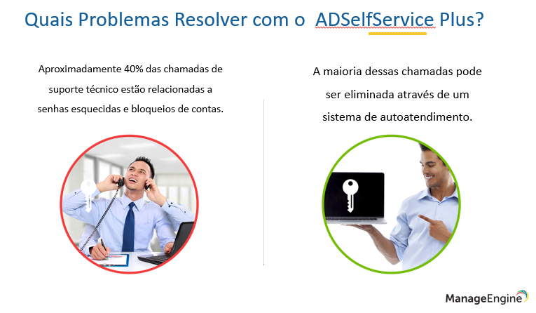 Quais Problemas Resolver com o  ADSelfService Plus?